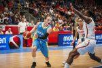 Состав сборной россии по баскетболу на че 2019 – Женский чемпионат Европы по баскетболу в 2019 году пройдет в Сербии и Латвии