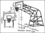 Высота баскетбольного кольца стандартная – На какой высоте находится баскетбольное кольцо?
