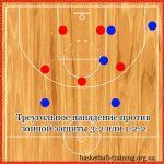 Нападение в баскетболе видео – нападение в баскетболе Видео