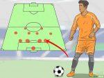 Позиции игроков футбол – Football Position ( Позиции Футболистов )