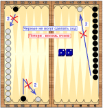 Правила игры в нарды для начинающих с примерами – Правила игры в нарды | Как играть в нарды?