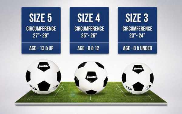 a37d70c38edd90 Если вы задаетесь вопросом о том, какого размера футбольный мяч, которым  играют в официальных матчах, то пока что вы не получите на него ответ.