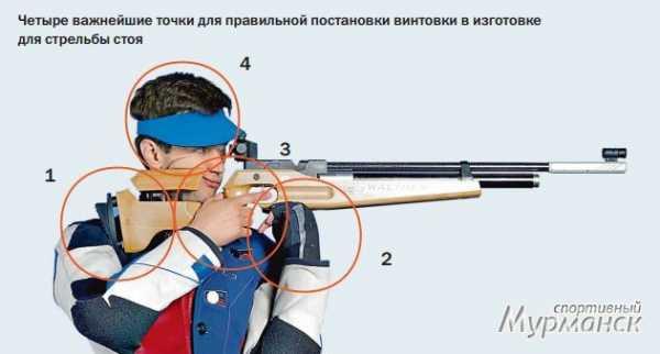 Техника и правила стрельбы из пневматической винтовки тире либо на природе