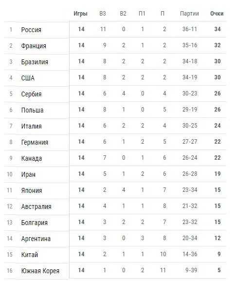 Турнирная таблица польша 1 лига [PUNIQRANDLINE-(au-dating-names.txt) 25