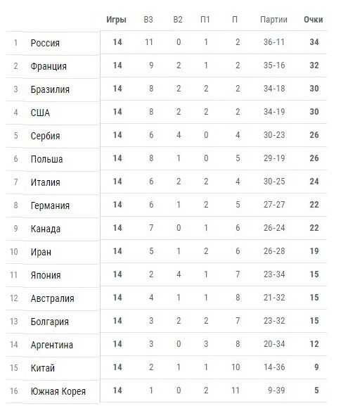 Южная корея турнирная таблица [PUNIQRANDLINE-(au-dating-names.txt) 46