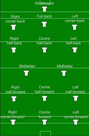 Cf позиция в футболе [PUNIQRANDLINE-(au-dating-names.txt) 32